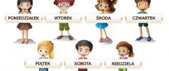 Дни недели на польском языке